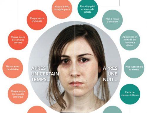 Infographie sur le manque de sommeil