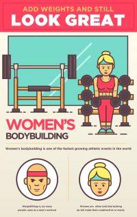 infographie femmes et muscu