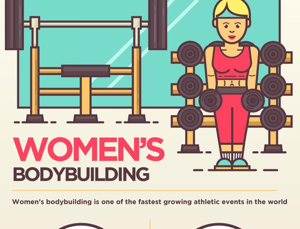 Se mettre à la musculation quand on est une femme, bonne idée ?