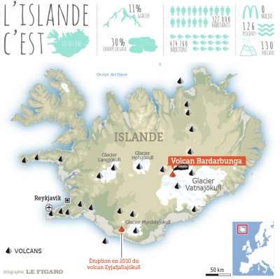 infographie Islande