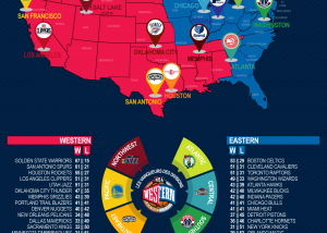 infographie nba playoffs