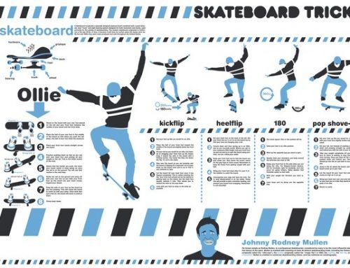 Infographie skateboard, passons les tricks en images