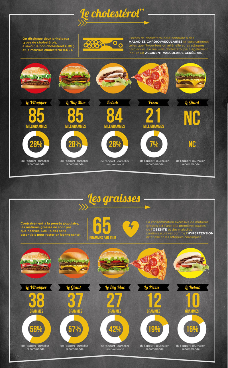 calories whooper
