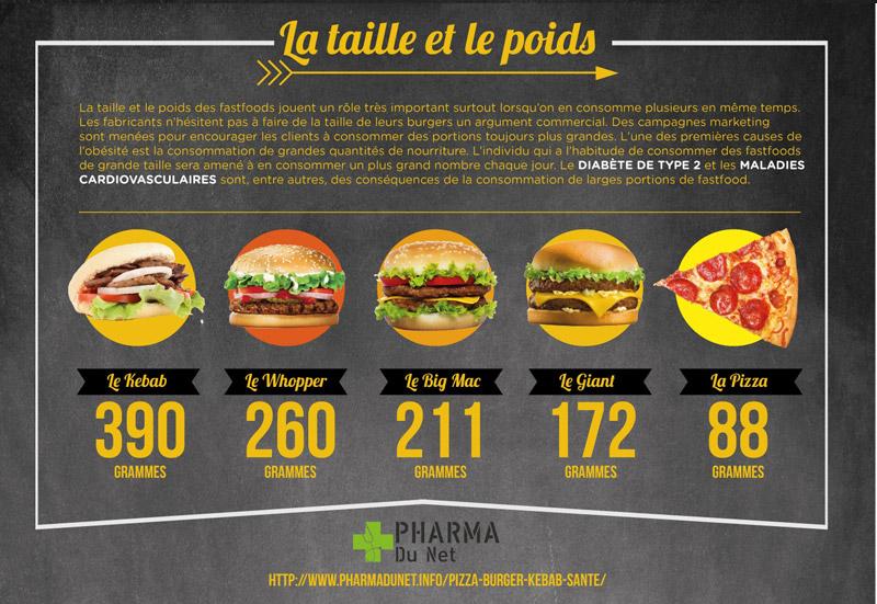 Calories Big Mac