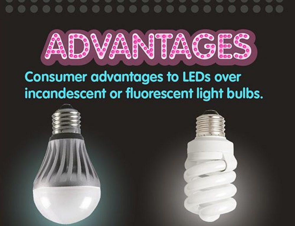 Ampoules à LED : les avantages chiffrés mis en lumières !