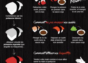 manger des sushis infographie