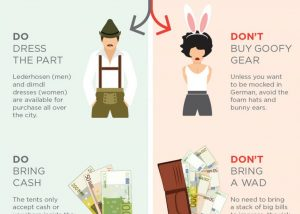 Oktoberfest infographie
