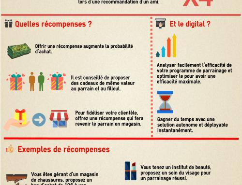 Infographie parrainage client : une stratégie win-win