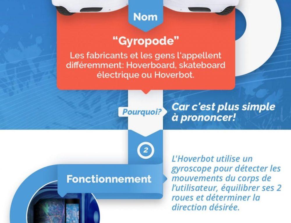Infographie Hoverboard : la tendance qui va transformer nos rues à jamais ?