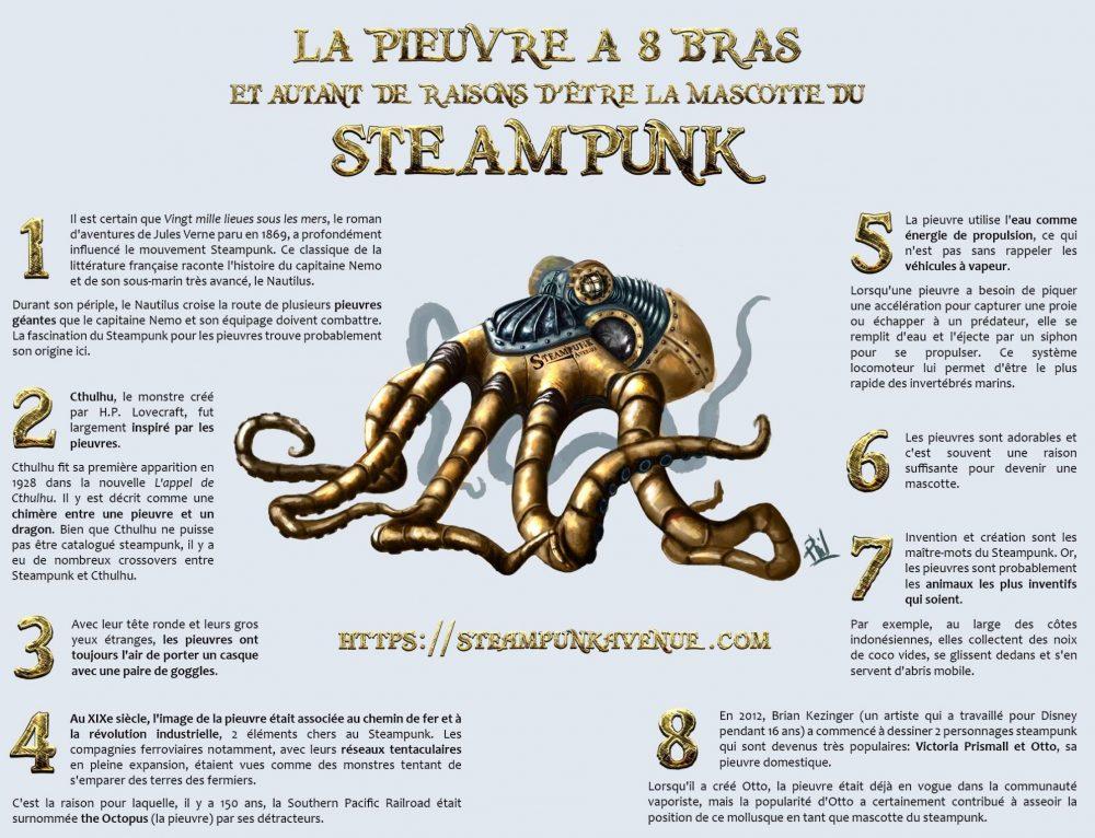 8 raisons qui ont fait du poulpe la mascotte du Steampunk