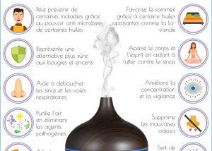 huile essentielle diffuseur