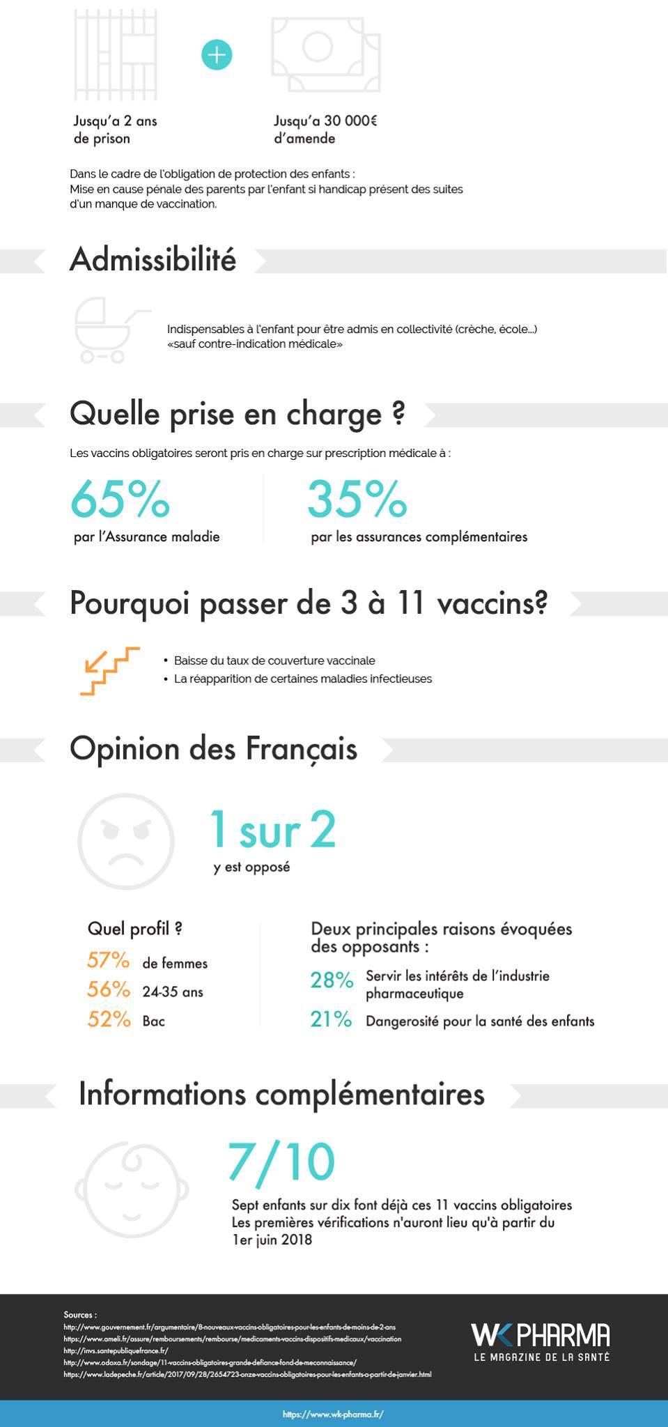 les nouveaux vaccins en France