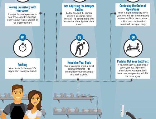 Infographie : ces erreurs que vous faites au rameur !