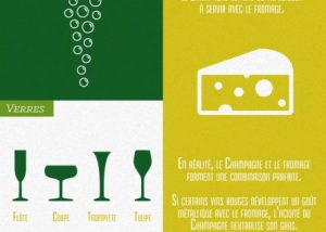 infographie champagne