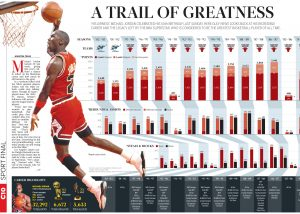 infographie michael jordan