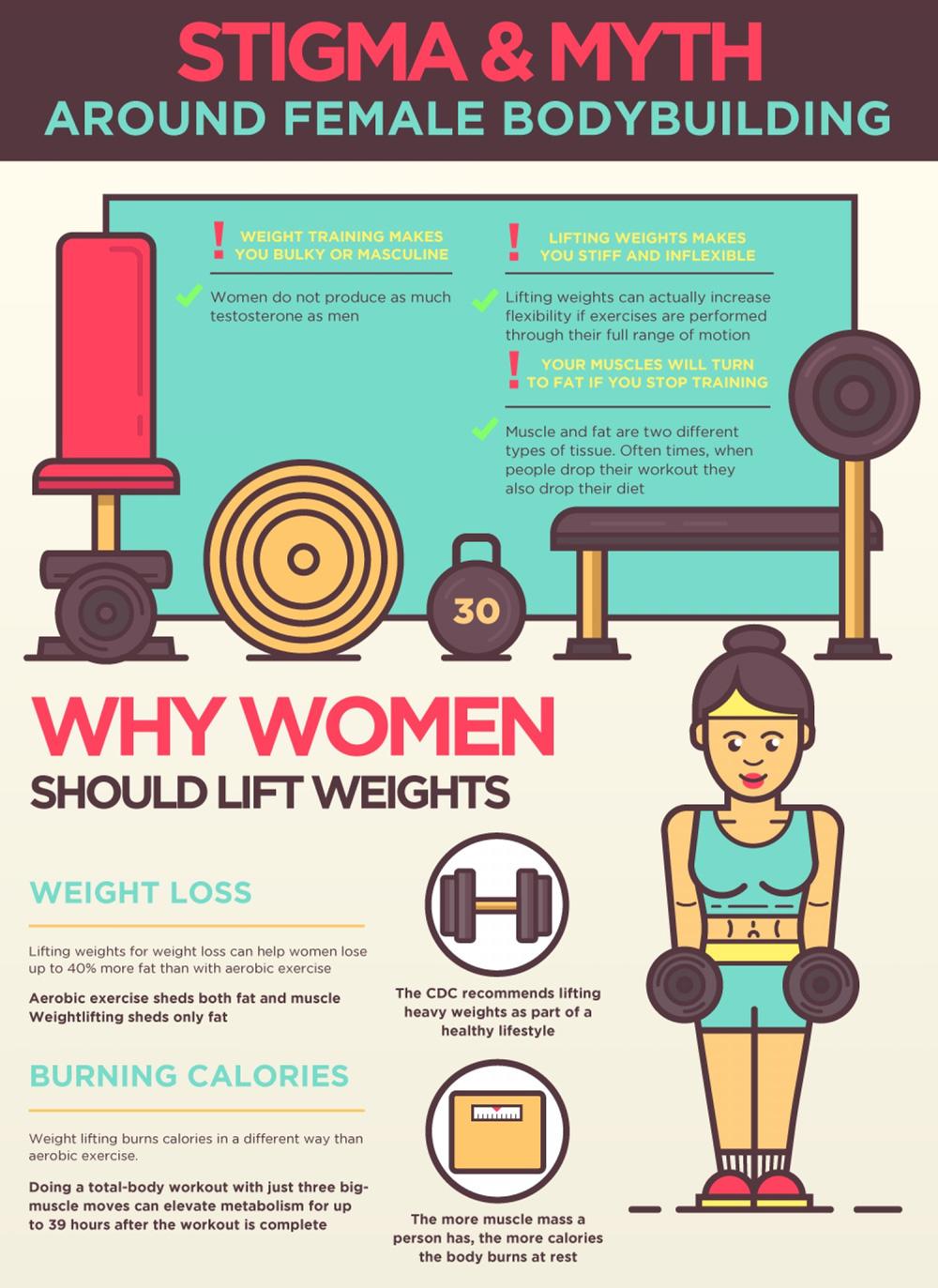 pourquoi les femmes devraient toutes faire de la musculation
