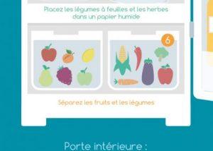 infographie rangement frigo