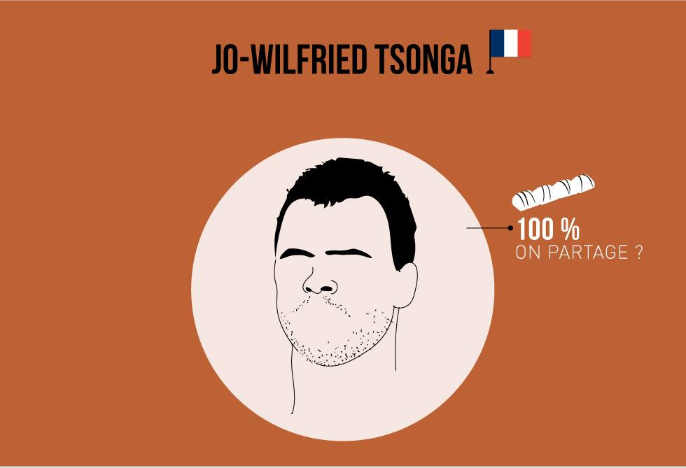 infographie jo wilfried tsonga