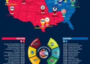 infographie nba playoffs