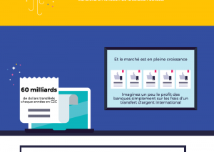 infographie transfert argent international