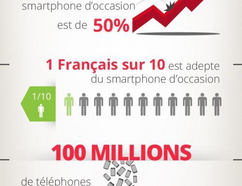Infographie des smartphones d'occasion : un marché grandissant !
