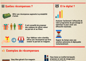 infographie parainage