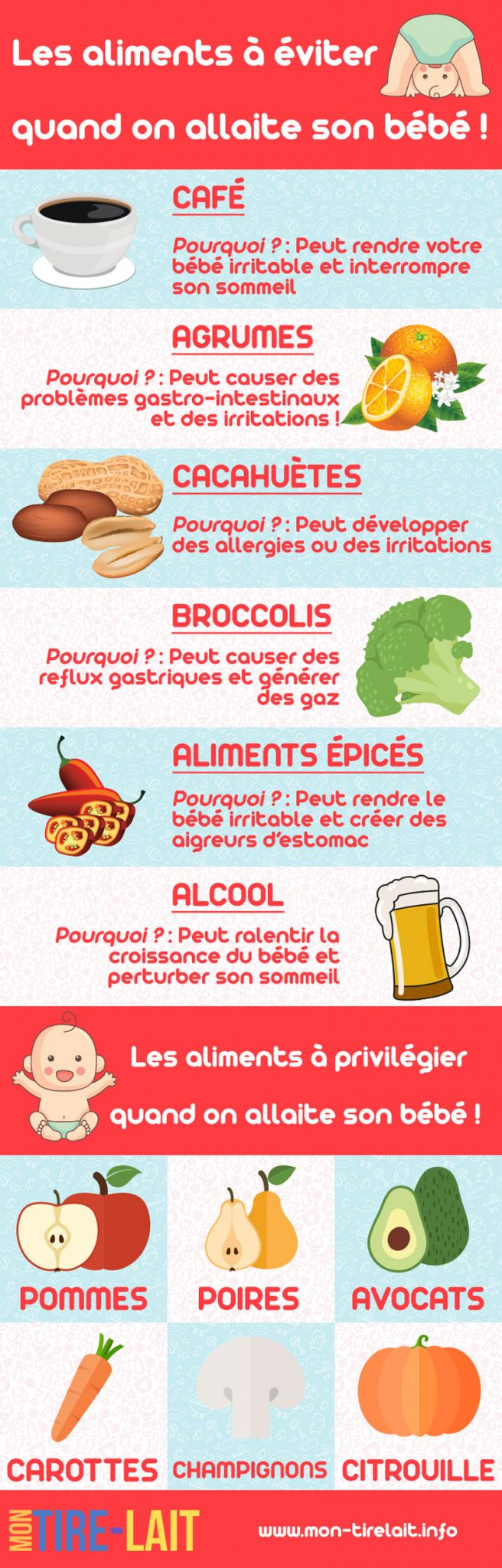 Infographie allaitement