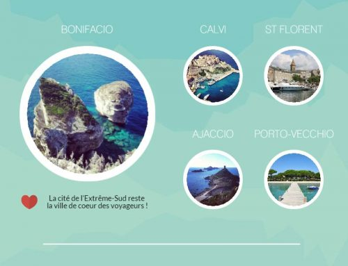 Infographie : pourquoi pas la Corse cette année ?
