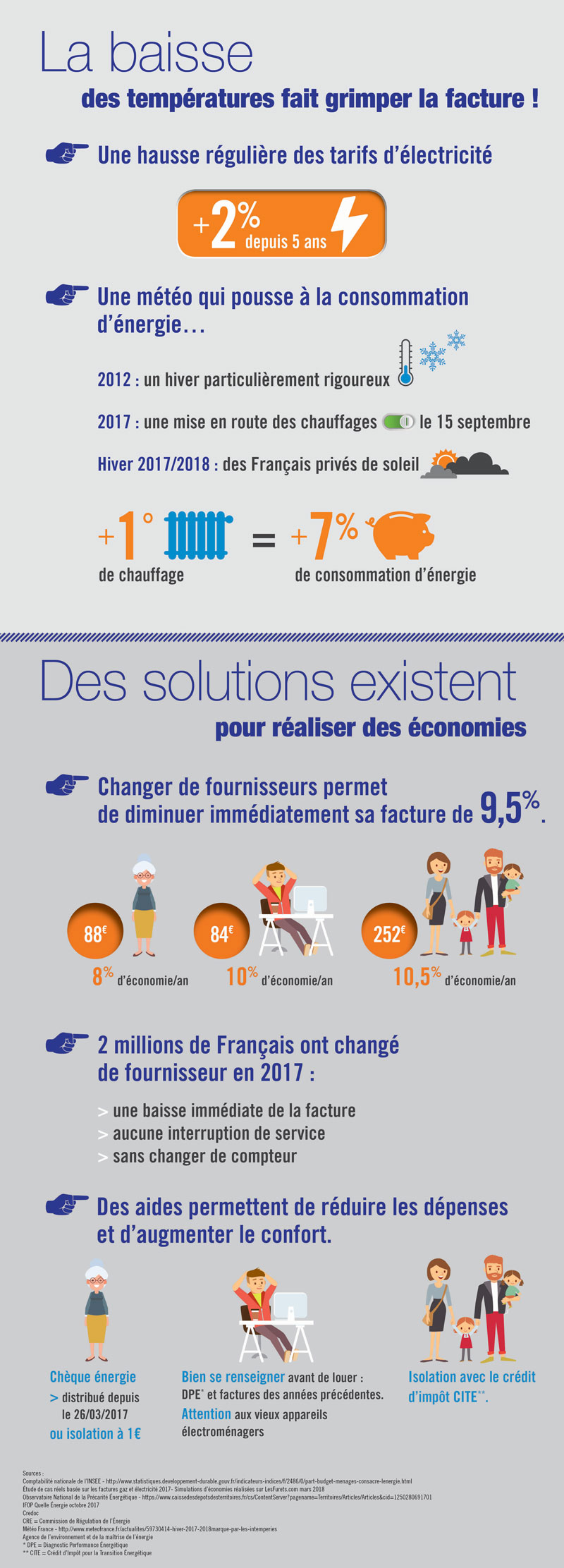 infographie énergie 2