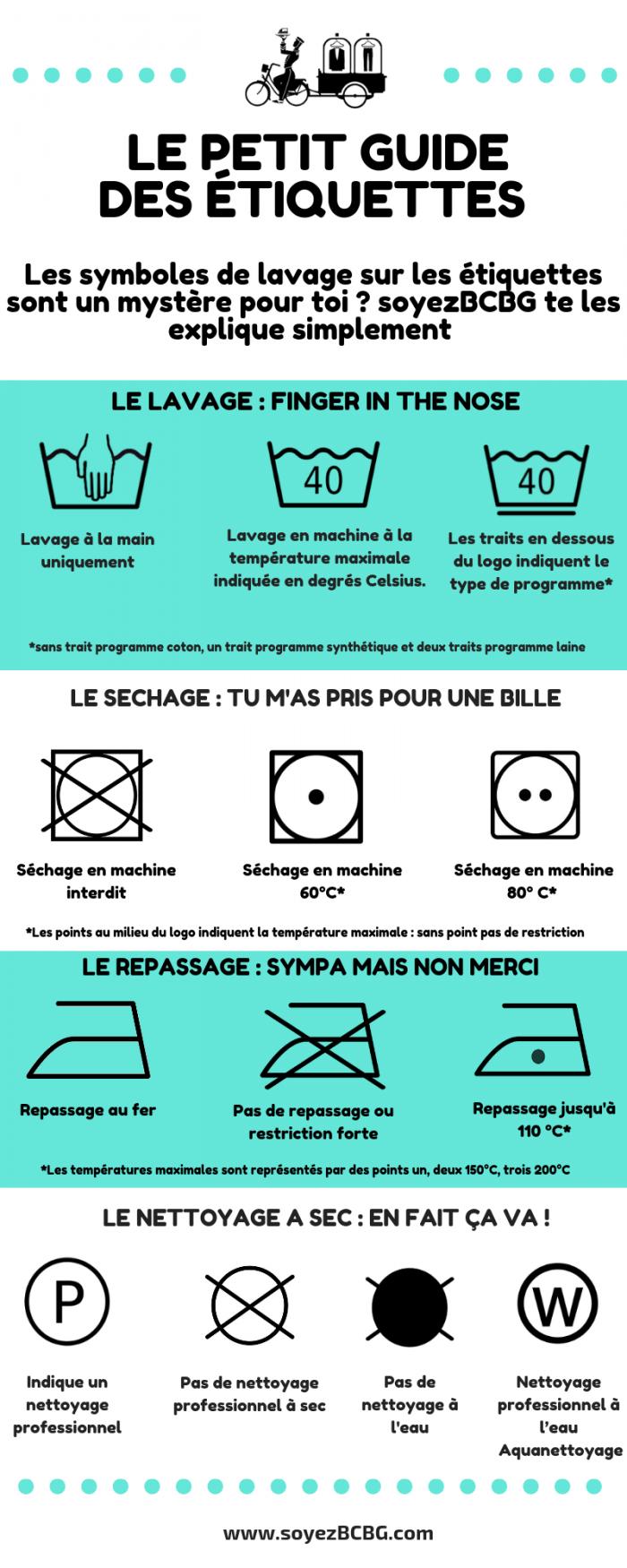 Comment lire les étiquettes de lavage