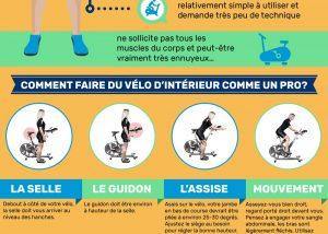 infographie vélo d'appartement